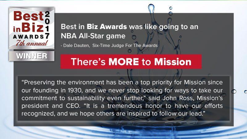 Blogs Award 3239