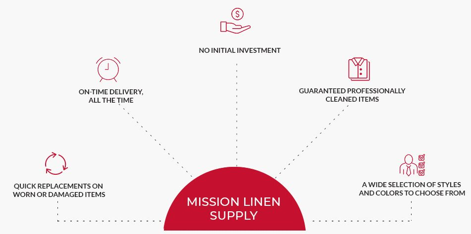 mission line supply v2 1 v4